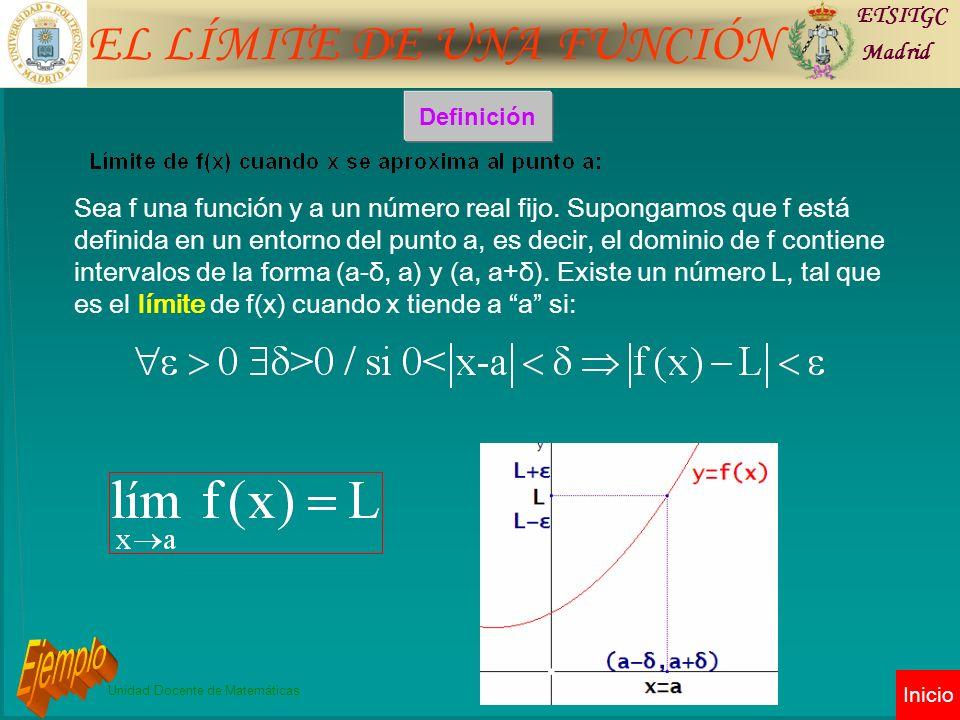 EL LÍMITE DE UNA FUNCIÓN ETSITGC Madrid Unidad Docente de Matemáticas Inicio Definición Sea f una función y a un número real fijo.