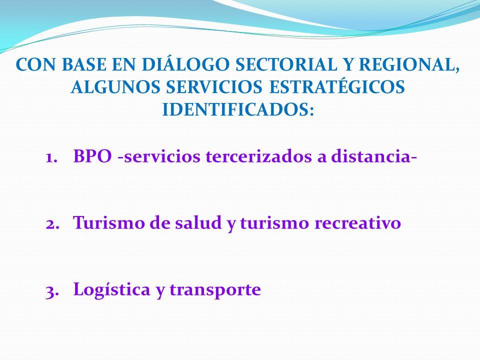 CON BASE EN DIÁLOGO SECTORIAL Y REGIONAL, ALGUNOS SERVICIOS ESTRATÉGICOS IDENTIFICADOS: 1.BPO -servicios tercerizados a distancia- 2.Turismo de salud