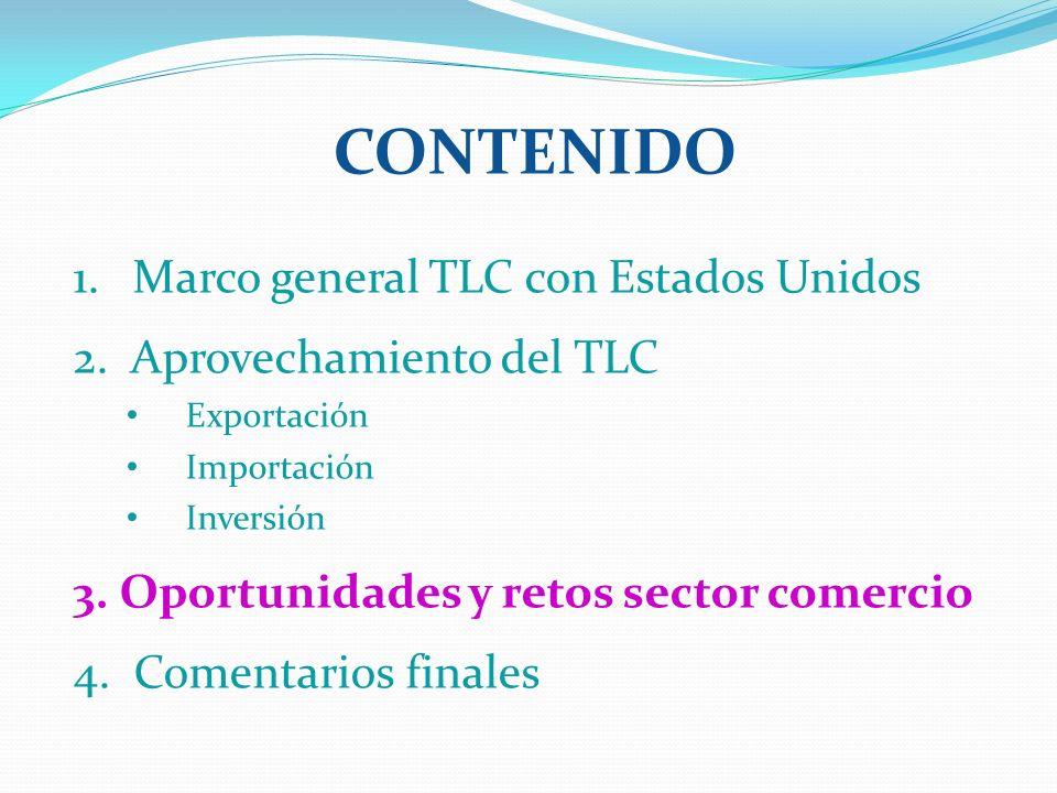 CONTENIDO 1.Marco general TLC con Estados Unidos 2. Aprovechamiento del TLC Exportación Importación Inversión 3. Oportunidades y retos sector comercio