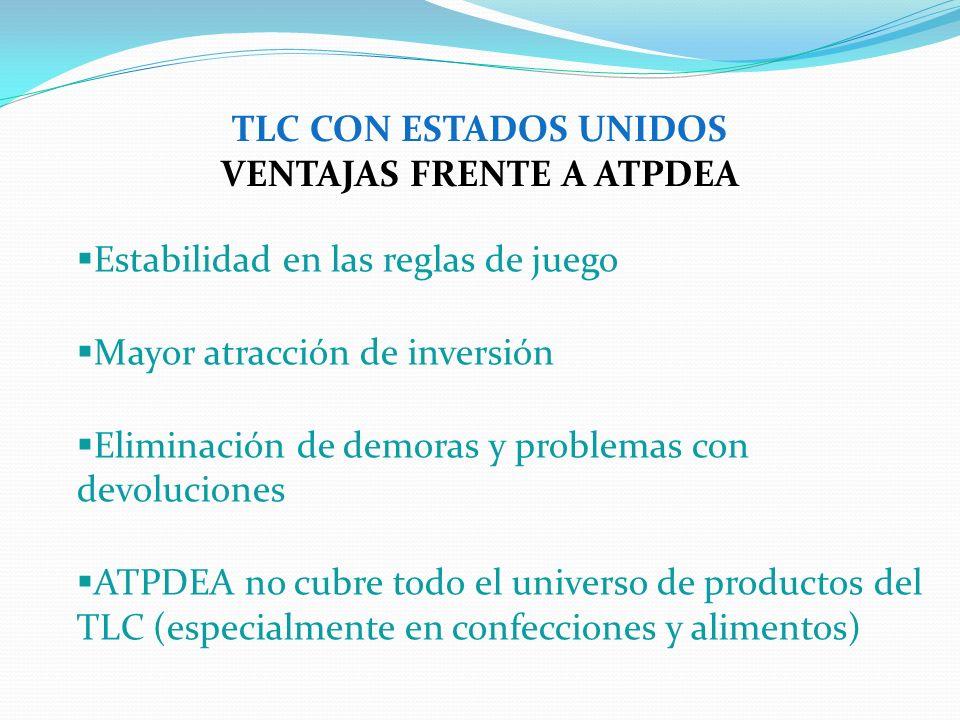 Estabilidad en las reglas de juego Mayor atracción de inversión Eliminación de demoras y problemas con devoluciones ATPDEA no cubre todo el universo d