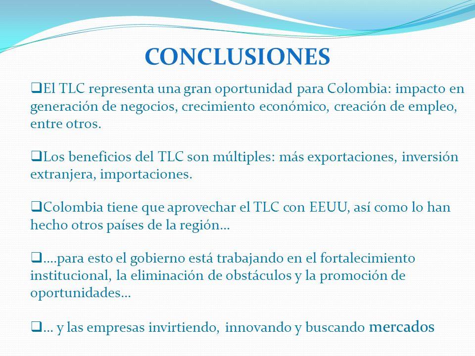 El TLC representa una gran oportunidad para Colombia: impacto en generación de negocios, crecimiento económico, creación de empleo, entre otros. Los b