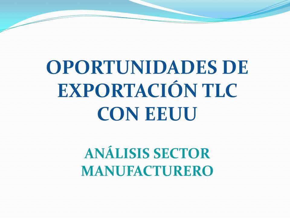 OPORTUNIDADES DE EXPORTACIÓN TLC CON EEUU ANÁLISIS SECTOR MANUFACTURERO