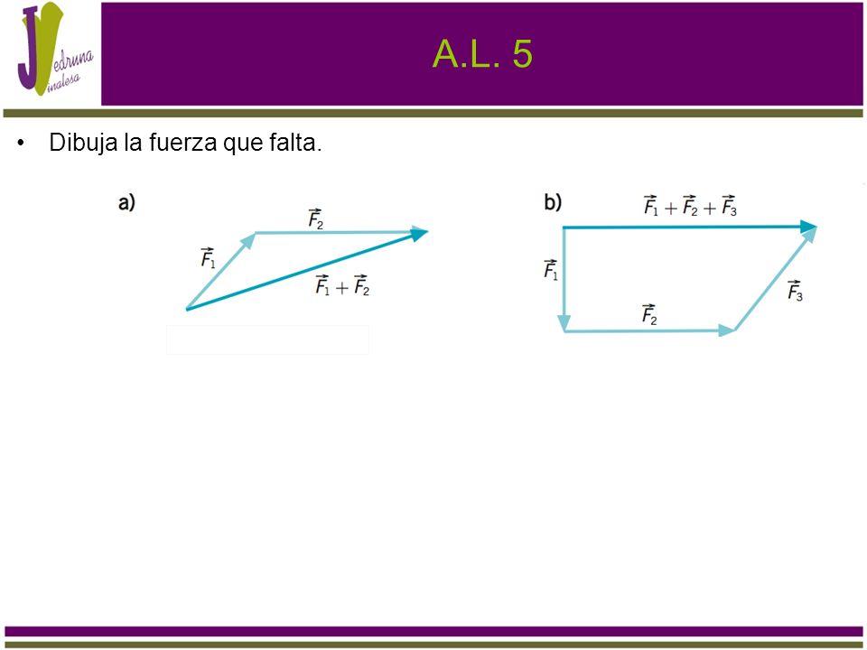 A.L.6 Suma los tres vectores, y.