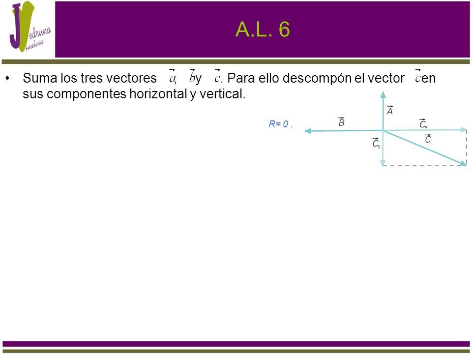 A.L. 7 Suma los vectores de la siguiente representación gráfica..