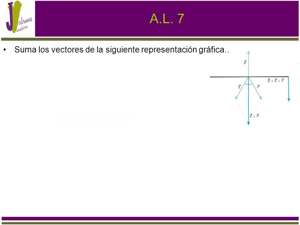 1 Dos fuerzas F1 = 6 N y F2 = 8 N están aplicadas sobre un cuerpo.