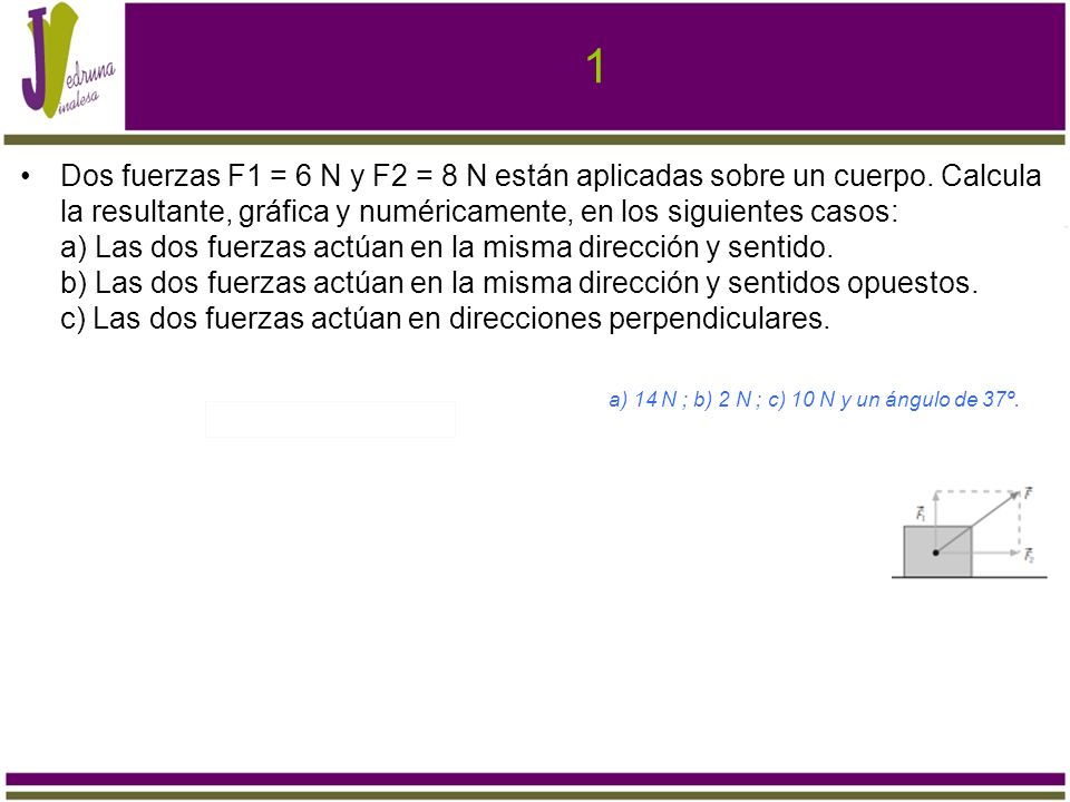 1.2 La resultante de dos fuerzas aplicadas a un mismo punto que forman entre sí un ángulo de 90° tiene un módulo de 25 N.
