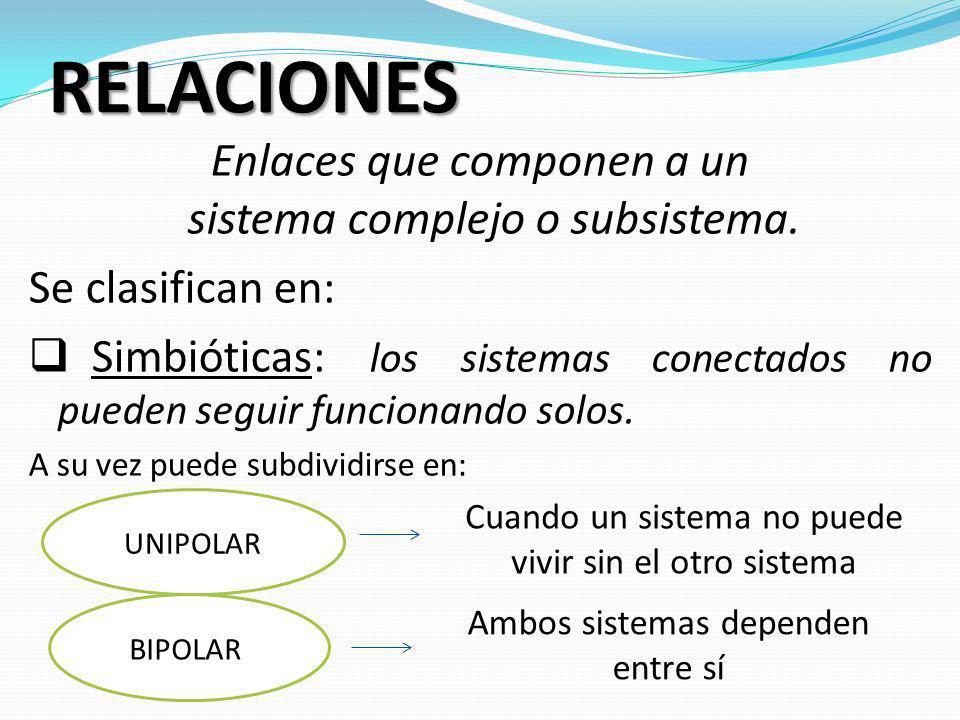 RELACIONES Enlaces que componen a un sistema complejo o subsistema. Se clasifican en: Simbióticas: los sistemas conectados no pueden seguir funcionand