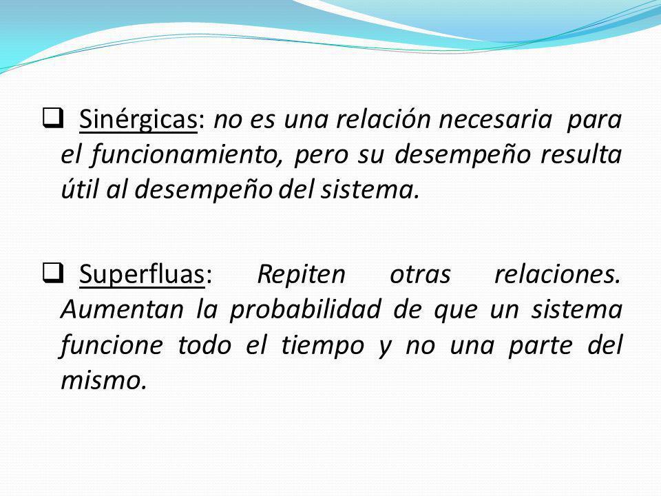 Sinérgicas: no es una relación necesaria para el funcionamiento, pero su desempeño resulta útil al desempeño del sistema. Superfluas: Repiten otras re