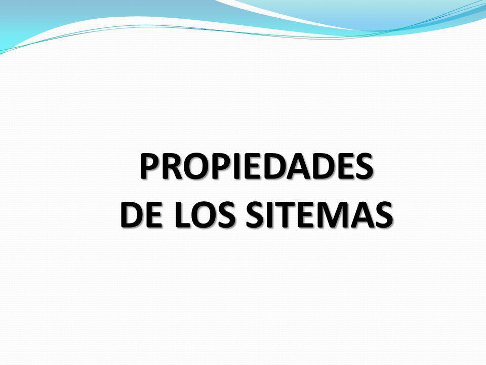 PROPIEDADES DE LOS SITEMAS