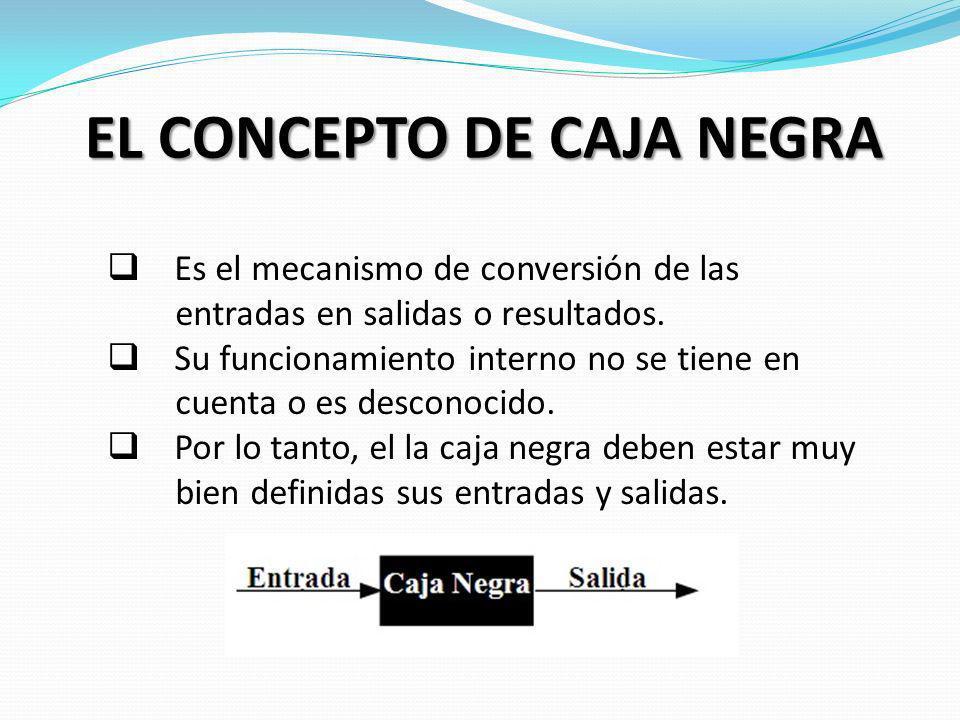 EL CONCEPTO DE CAJA NEGRA Es el mecanismo de conversión de las entradas en salidas o resultados. Su funcionamiento interno no se tiene en cuenta o es