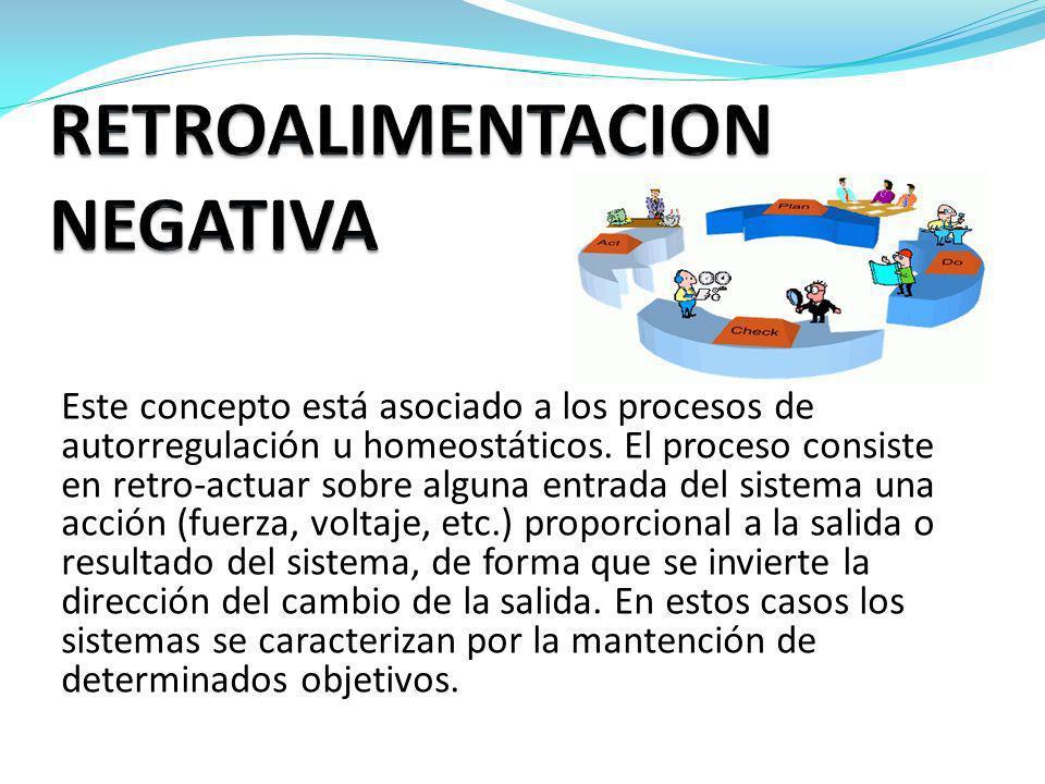 Este concepto está asociado a los procesos de autorregulación u homeostáticos. El proceso consiste en retro-actuar sobre alguna entrada del sistema un