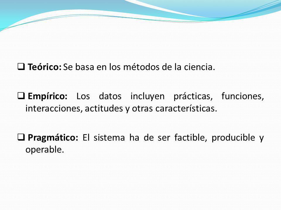 Teórico: Se basa en los métodos de la ciencia. Empírico: Los datos incluyen prácticas, funciones, interacciones, actitudes y otras características. Pr