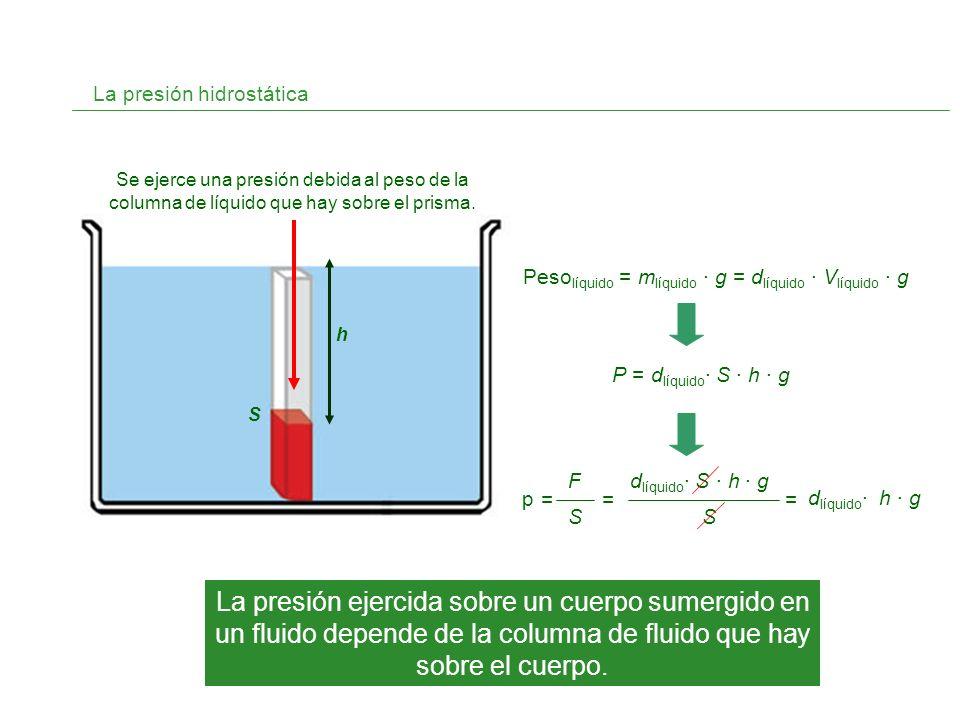 La presión hidrostática La presión ejercida sobre un cuerpo sumergido en un fluido depende de la columna de fluido que hay sobre el cuerpo. h S Se eje