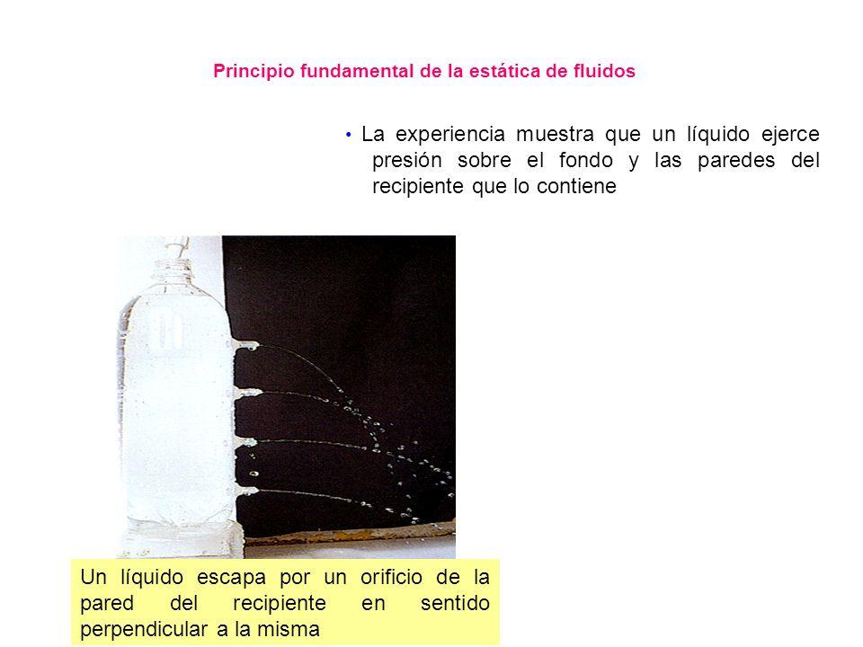 Principio fundamental de la estática de fluidos Un líquido escapa por un orificio de la pared del recipiente en sentido perpendicular a la misma La ex