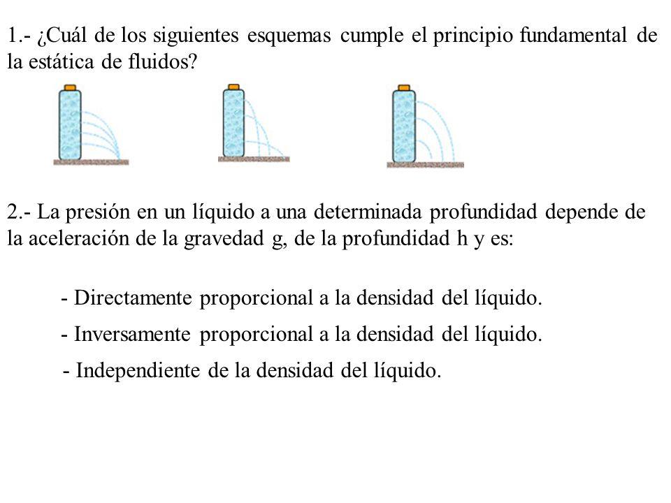 1.- ¿Cuál de los siguientes esquemas cumple el principio fundamental de la estática de fluidos? 2.- La presión en un líquido a una determinada profund