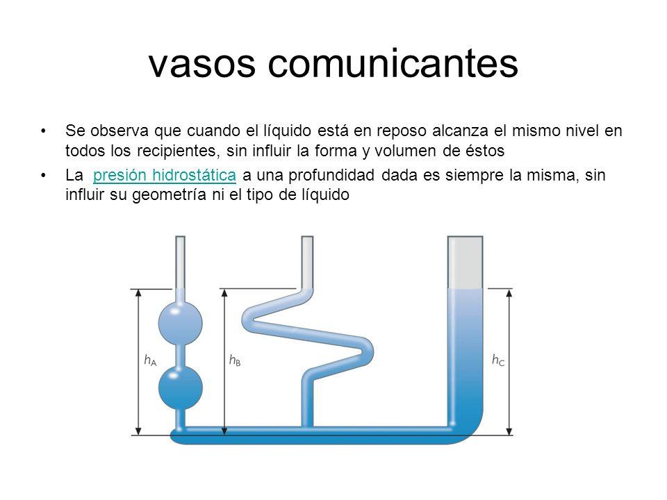 vasos comunicantes Se observa que cuando el líquido está en reposo alcanza el mismo nivel en todos los recipientes, sin influir la forma y volumen de