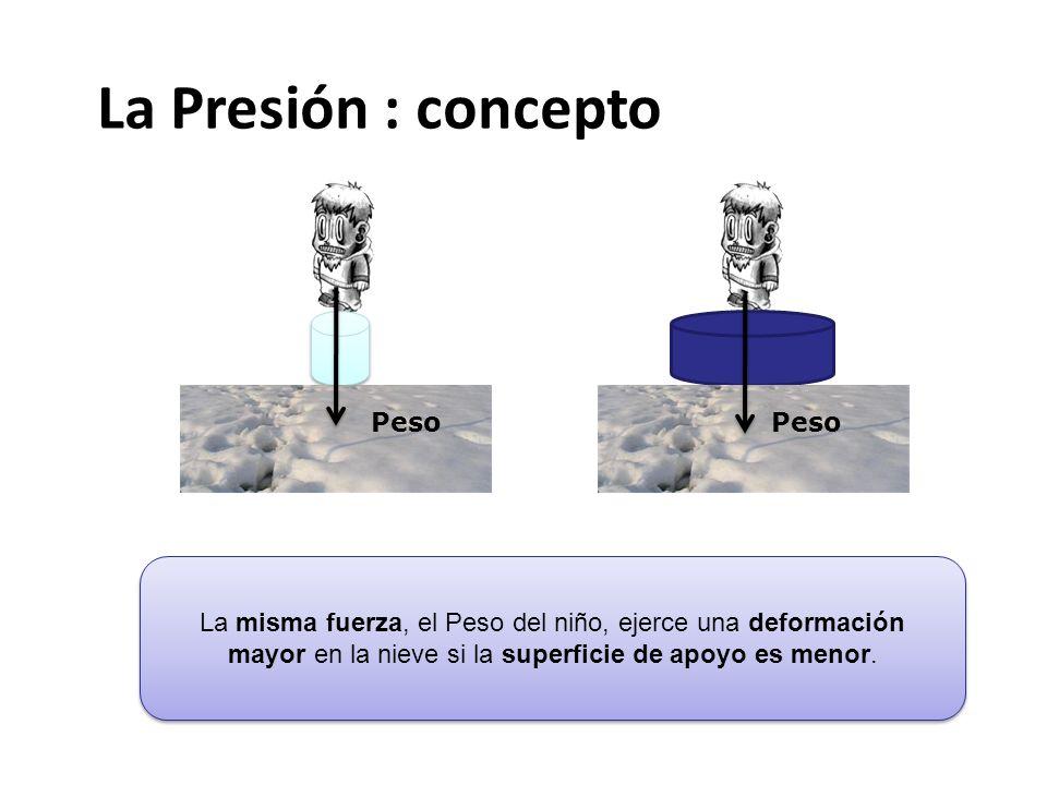 Peso La Presión : concepto La misma fuerza, el Peso del niño, ejerce una deformación mayor en la nieve si la superficie de apoyo es menor.