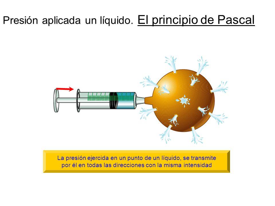 Presión aplicada un líquido. El principio de Pascal La presión ejercida en un punto de un líquido, se transmite por él en todas las direcciones con la