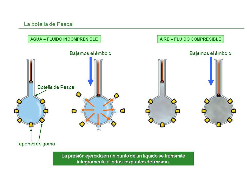 La botella de Pascal La presión ejercida en un punto de un líquido se transmite íntegramente a todos los puntos del mismo. Botella de Pascal Tapones d