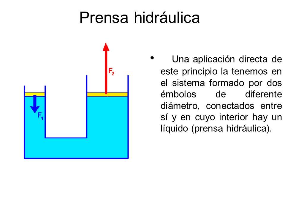 Prensa hidráulica Una aplicación directa de este principio la tenemos en el sistema formado por dos émbolos de diferente diámetro, conectados entre sí