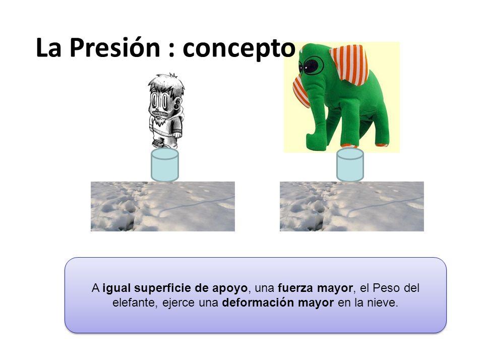 A igual superficie de apoyo, una fuerza mayor, el Peso del elefante, ejerce una deformación mayor en la nieve. La Presión : concepto