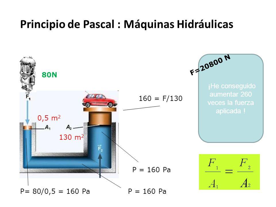 Principio de Pascal : Máquinas Hidráulicas 80N 0,5 m 2 P= 80/0,5 = 160 Pa P = 160 Pa 130 m 2 160 = F/130 ¡He conseguido aumentar 260 veces la fuerza a