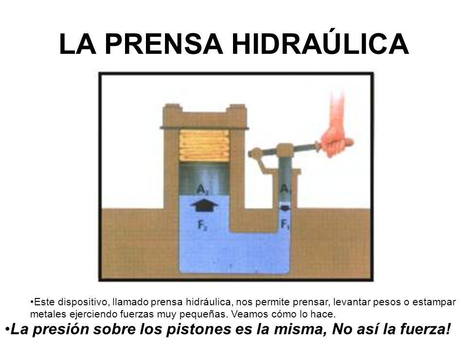 LA PRENSA HIDRAÚLICA Este dispositivo, llamado prensa hidráulica, nos permite prensar, levantar pesos o estampar metales ejerciendo fuerzas muy pequeñ