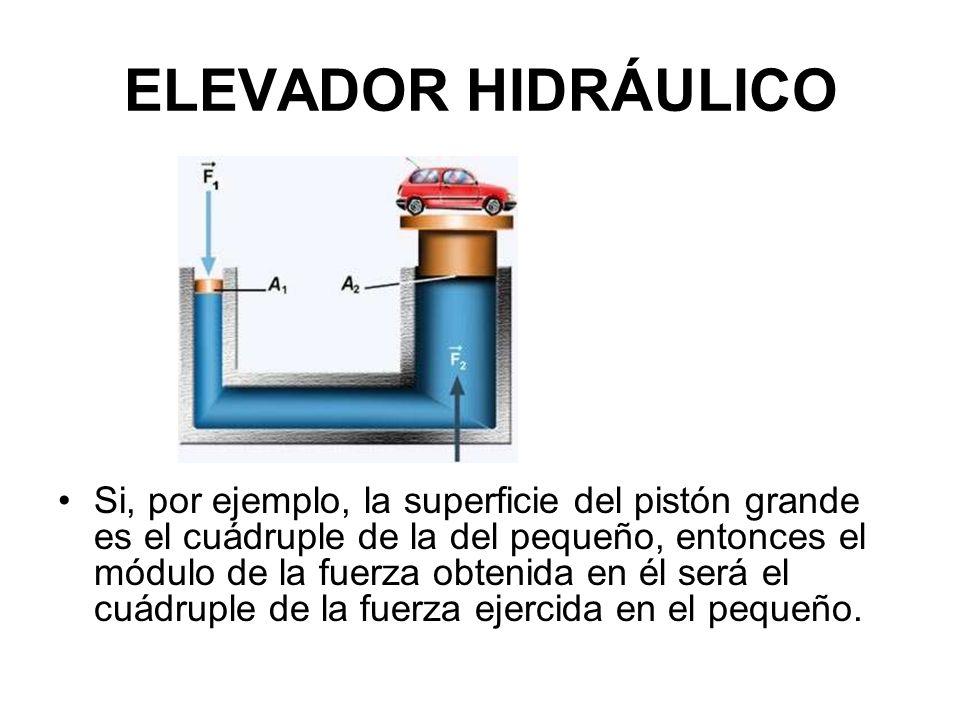 Si, por ejemplo, la superficie del pistón grande es el cuádruple de la del pequeño, entonces el módulo de la fuerza obtenida en él será el cuádruple d