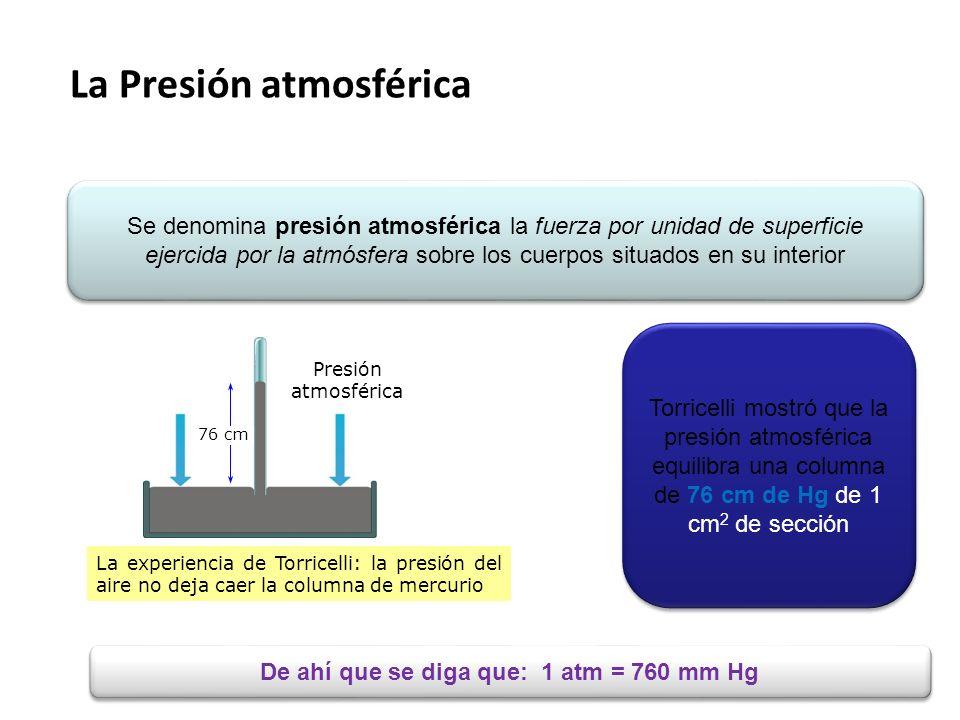La experiencia de Torricelli: la presión del aire no deja caer la columna de mercurio Presión atmosférica 76 cm La Presión atmosférica Se denomina pre