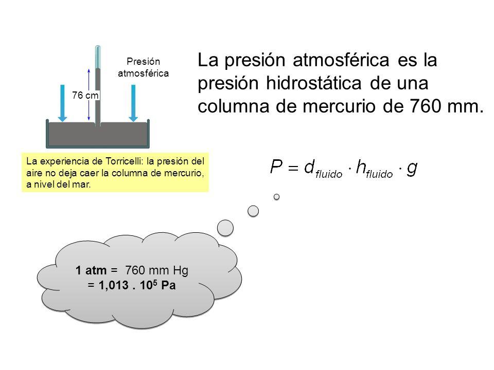 La experiencia de Torricelli: la presión del aire no deja caer la columna de mercurio, a nivel del mar. Presión atmosférica 76 cm La presión atmosféri