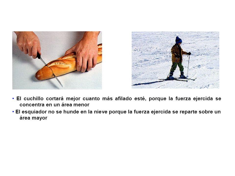 El cuchillo cortará mejor cuanto más afilado esté, porque la fuerza ejercida se concentra en un área menor El esquiador no se hunde en la nieve porque