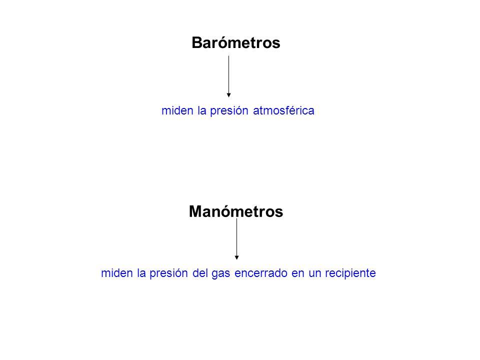 Barómetros miden la presión atmosférica Manómetros miden la presión del gas encerrado en un recipiente