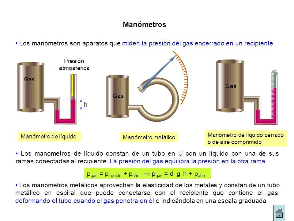 Manómetros Los manómetros son aparatos que miden la presión del gas encerrado en un recipiente Los manómetros de líquido constan de un tubo en U con u
