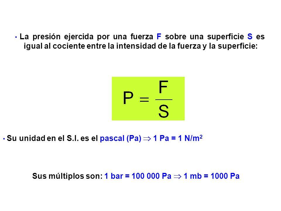 La presión ejercida por una fuerza F sobre una superficie S es igual al cociente entre la intensidad de la fuerza y la superficie: Su unidad en el S.I