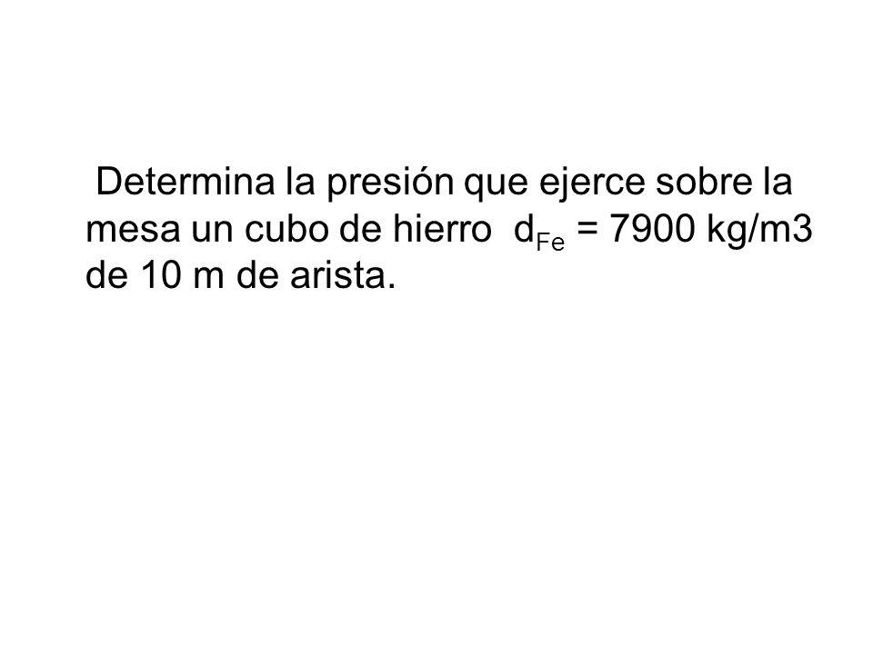 Determina la presión que ejerce sobre la mesa un cubo de hierro d Fe = 7900 kg/m3 de 10 m de arista.