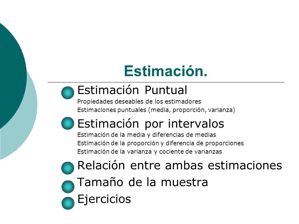 Estimación. Estimación Puntual Propiedades deseables de los estimadores Estimaciones puntuales (media, proporción, varianza) Estimación por intervalos