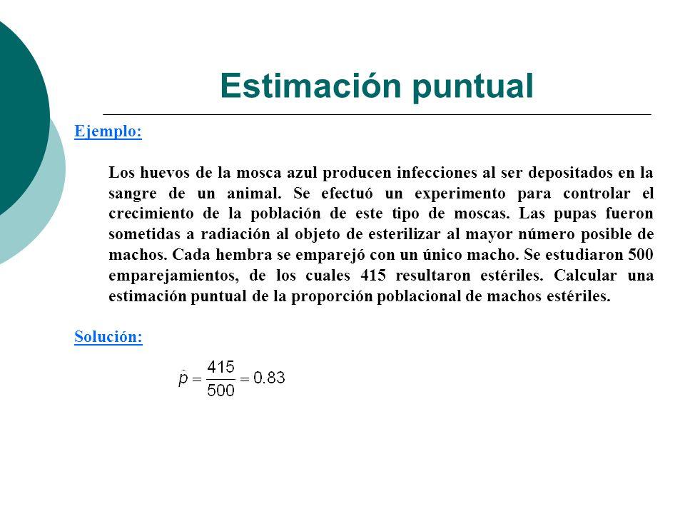 Estimación puntual Ejemplo: Los huevos de la mosca azul producen infecciones al ser depositados en la sangre de un animal. Se efectuó un experimento p