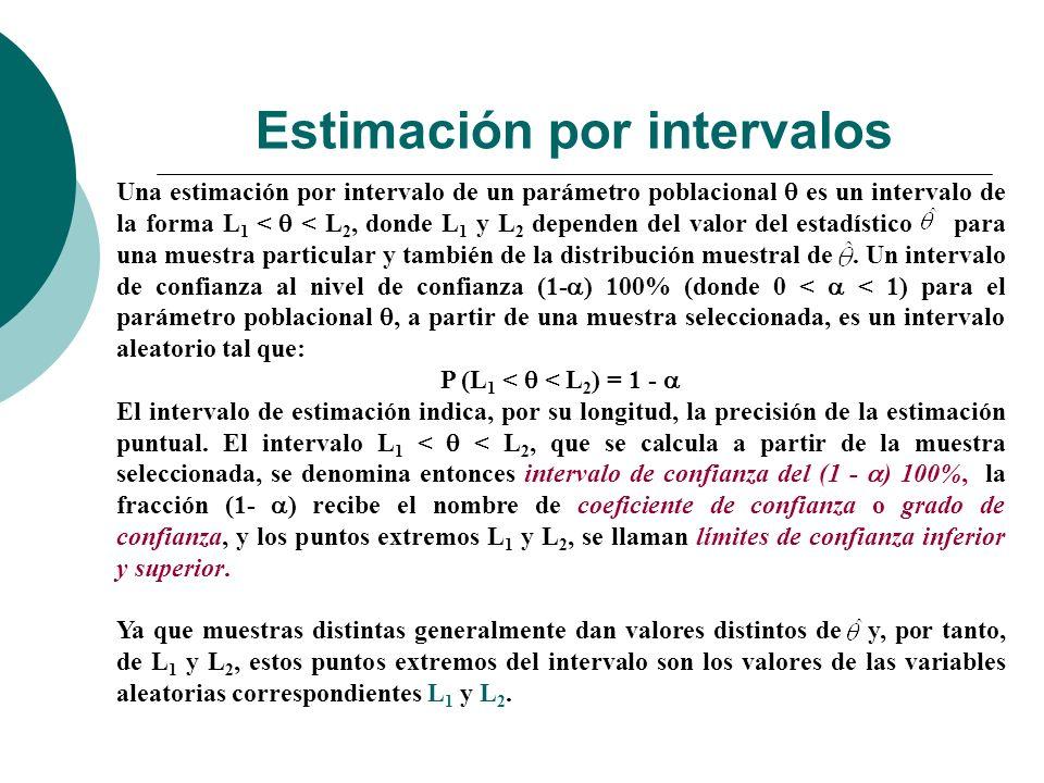 Estimación por intervalos Una estimación por intervalo de un parámetro poblacional es un intervalo de la forma L 1 < < L 2, donde L 1 y L 2 dependen d