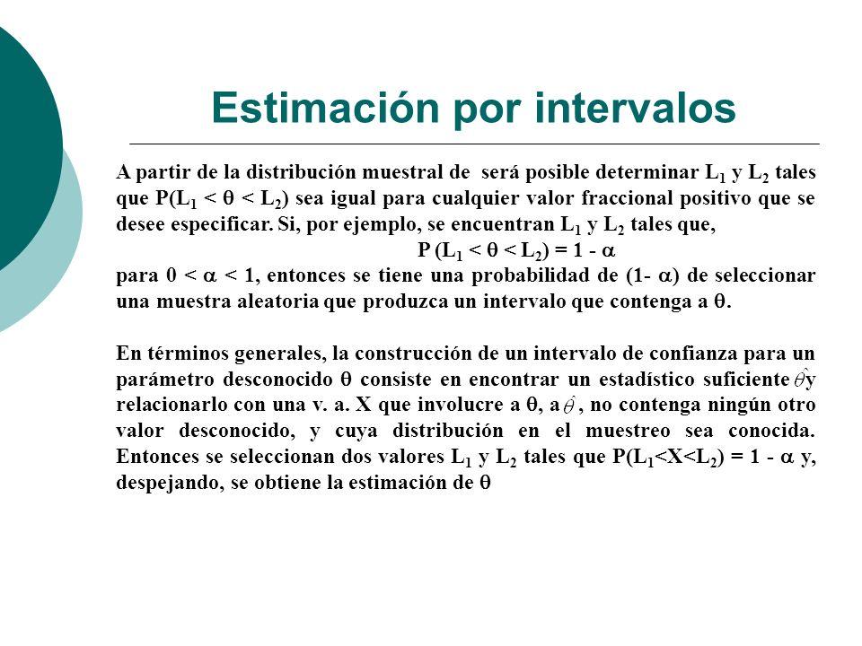 Estimación por intervalos A partir de la distribución muestral de será posible determinar L 1 y L 2 tales que P(L 1 < < L 2 ) sea igual para cualquier