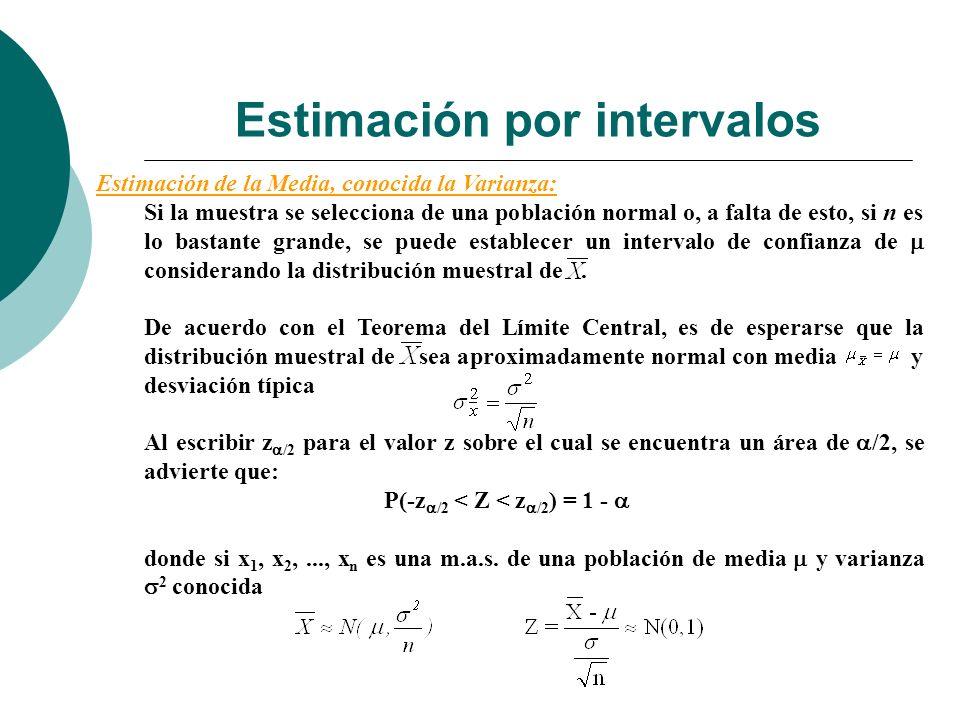 Estimación por intervalos Estimación de la Media, conocida la Varianza: Si la muestra se selecciona de una población normal o, a falta de esto, si n e
