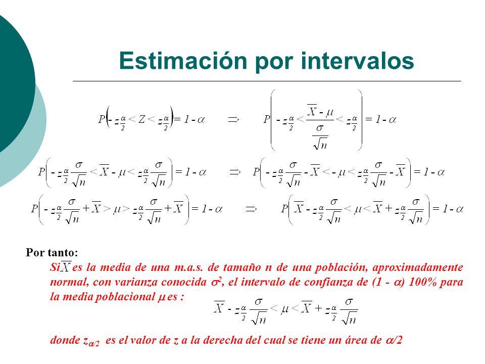 Estimación por intervalos Por tanto: Si es la media de una m.a.s. de tamaño n de una población, aproximadamente normal, con varianza conocida 2, el in