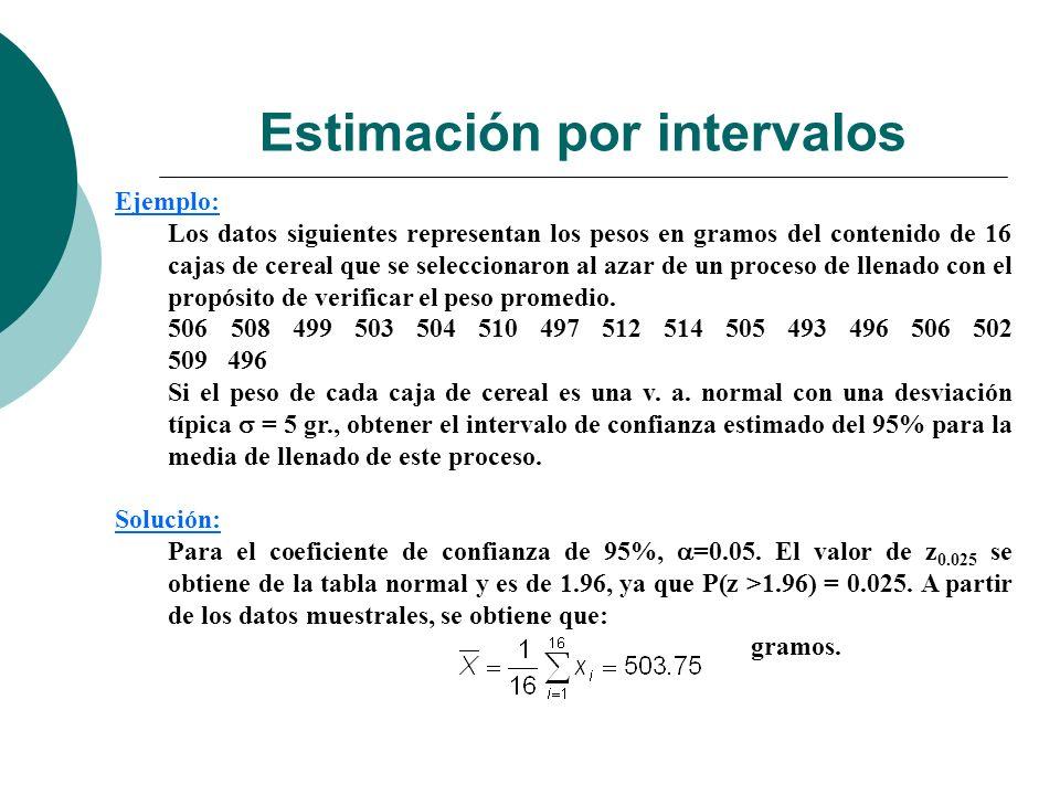 Estimación por intervalos Ejemplo: Los datos siguientes representan los pesos en gramos del contenido de 16 cajas de cereal que se seleccionaron al az