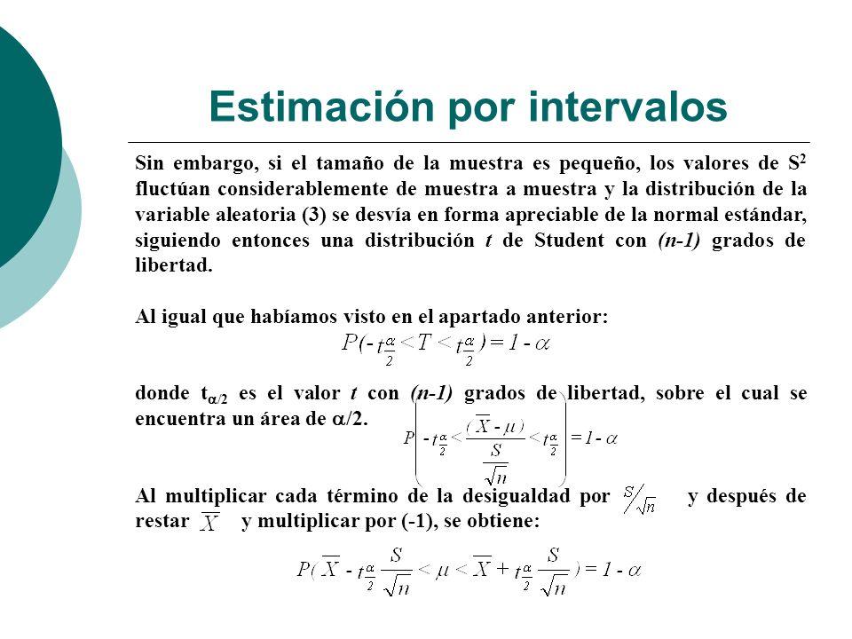 Estimación por intervalos Sin embargo, si el tamaño de la muestra es pequeño, los valores de S 2 fluctúan considerablemente de muestra a muestra y la