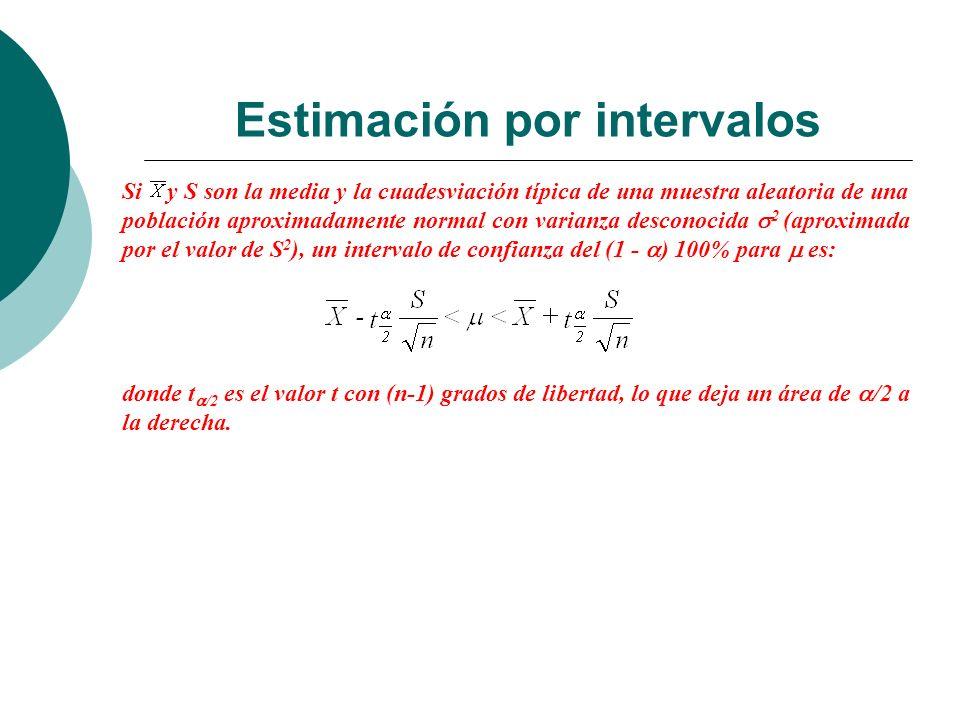 Estimación por intervalos Si y S son la media y la cuadesviación típica de una muestra aleatoria de una población aproximadamente normal con varianza