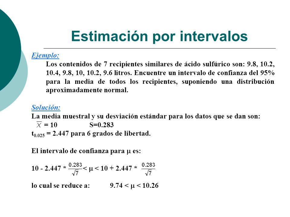 Estimación por intervalos Ejemplo: Los contenidos de 7 recipientes similares de ácido sulfúrico son: 9.8, 10.2, 10.4, 9.8, 10, 10.2, 9.6 litros. Encue