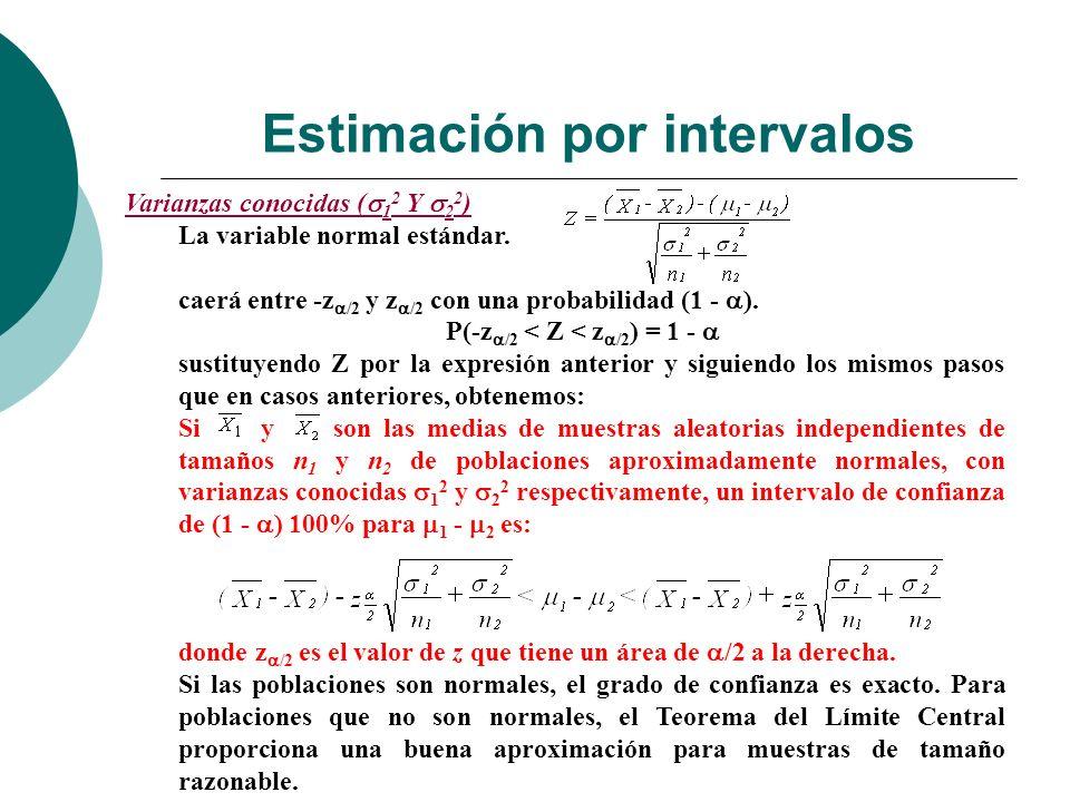 Estimación por intervalos Varianzas conocidas ( 1 2 Y 2 2 ) La variable normal estándar. caerá entre -z /2 y z /2 con una probabilidad (1 - ). P(-z /2