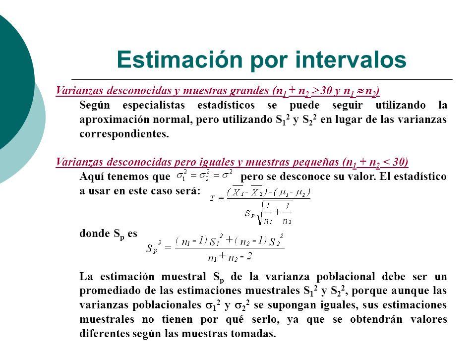 Estimación por intervalos Varianzas desconocidas y muestras grandes (n 1 + n 2 30 y n 1 n 2 ) Según especialistas estadísticos se puede seguir utiliza