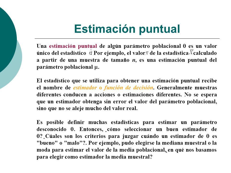 Estimación puntual Una estimación puntual de algún parámetro poblacional es un valor único del estadístico. Por ejemplo, el valor de la estadística ca