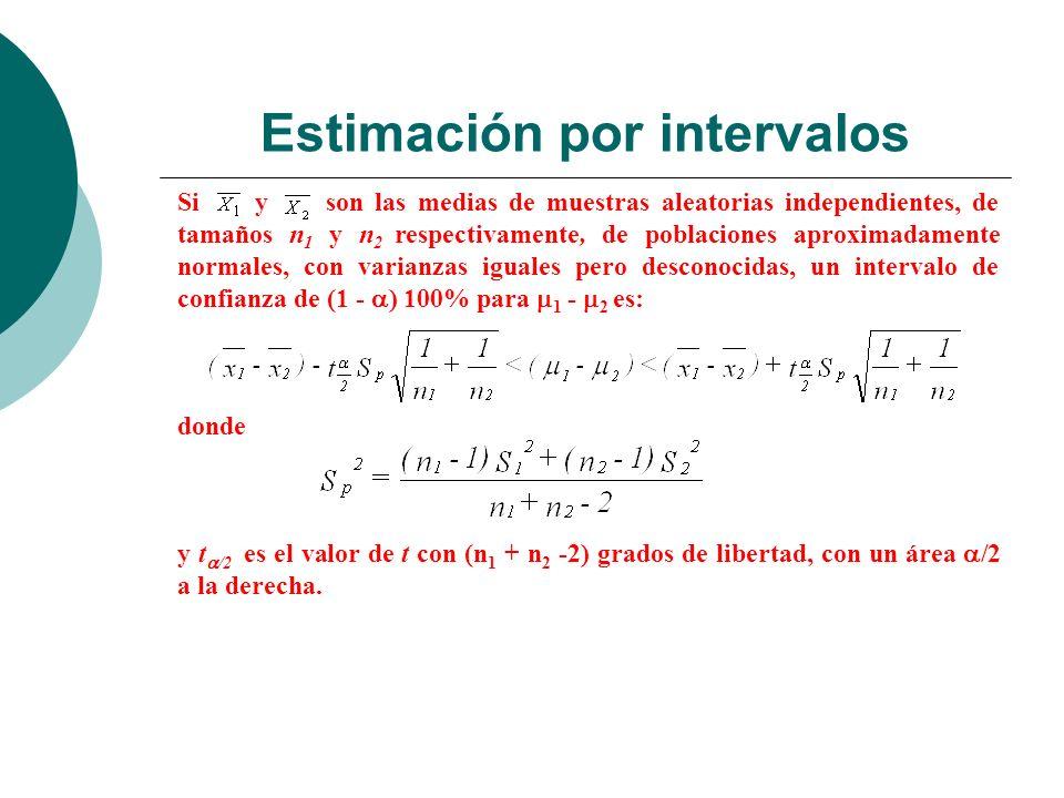 Estimación por intervalos Si y son las medias de muestras aleatorias independientes, de tamaños n 1 y n 2 respectivamente, de poblaciones aproximadame