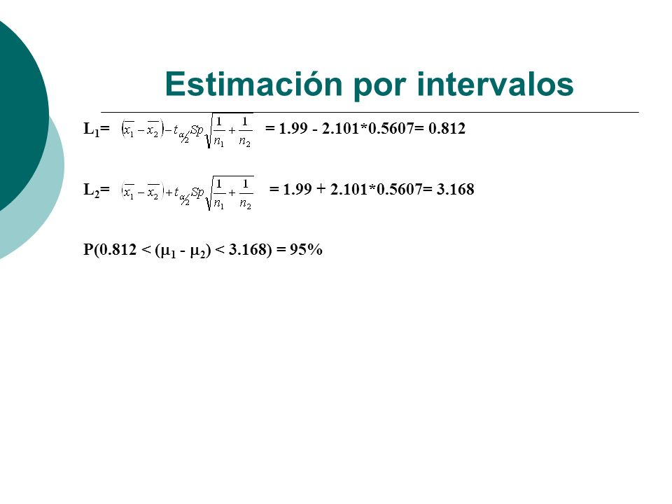Estimación por intervalos L 1 = = 1.99 - 2.101*0.5607= 0.812 L 2 = = 1.99 + 2.101*0.5607= 3.168 P(0.812 < ( 1 - 2 ) < 3.168) = 95%